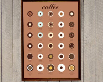 Coffee Print, Coffee Poster, Coffee Illustration, Kitchen Poster, Kitchen Print, Coffee Art, Coffee Lover, But First Coffee Poster