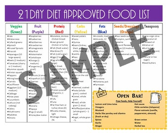 "21 Day Diet Food List Printable, Shopping List and Unlimited ""Freebie"" Condiments List"