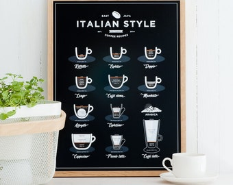 Italian Style Coffee Print 11x16 12x16 16x20 A3 A4 - coffee gift, coffee print, coffee lover, gift for christmas, black