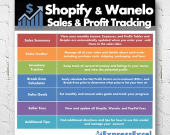 Shopify Sales & Profit Tracking + Break Even Calculator | Microsoft Excel Spreadsheet | Mac + PC | Instant Download