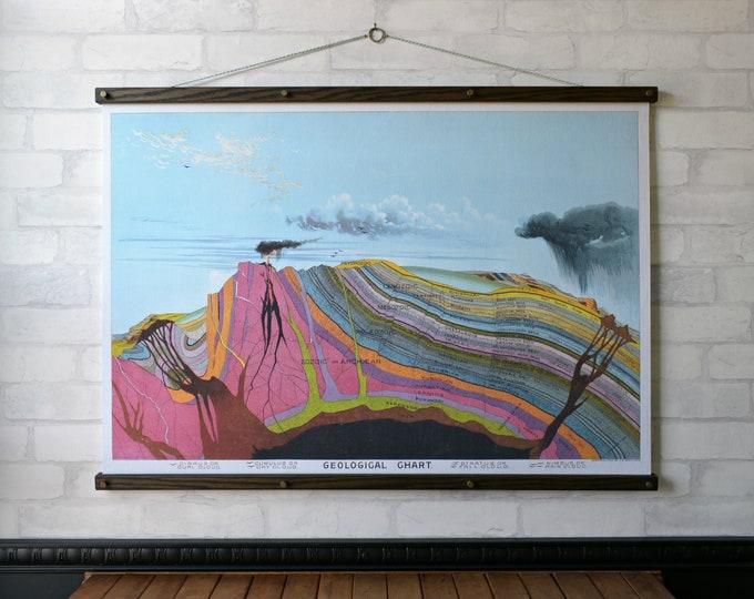 Geological Chart