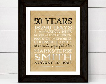 50th anniversary gift ideas, 50 year anniversary gift for parents, 50th anniversary decorations, wedding anniversary gift for grandparents
