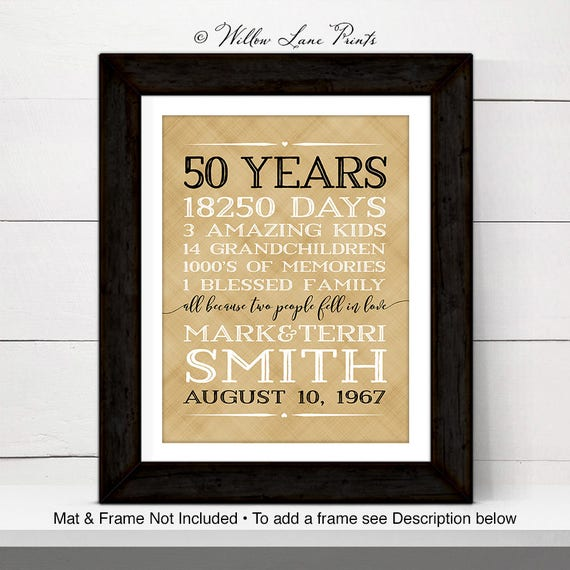 50th anniversary gift ideas 50 year anniversary gift for