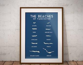 Beaches of Vancouver Print