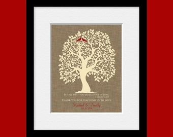 1 Corinthians, Thank You Mom and Dad, Wedding Tree Print, Lovebirds Tree, Gift for Bride's Parents, Gift for Groom's Parents, Parents Gift