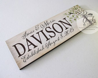 Personalized Family Name Sign, Established Date Sign, Personalized Name Plaque, Housewarming or Wedding Gift
