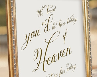 In Loving Memory Wedding Sign  - Wedding Reception Sign - digital PDF file