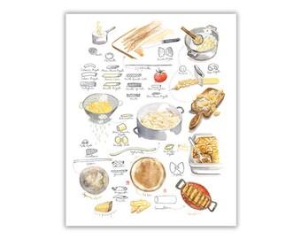 Pasta poster, Kitchen print, Types of pasta print, Italian pasta watercolor print, Food painting print, Kitchen art, Japanese noodle print