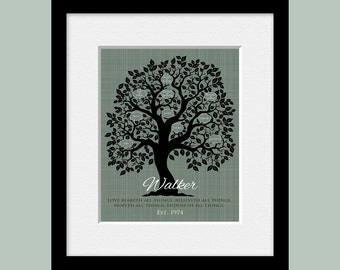 Parent's Anniversary Gift, Family Tree Wall Decor, 1 Cor.13:7, Family Tree Print, Christmas Gift for Grandparents, Love Beareth All Things