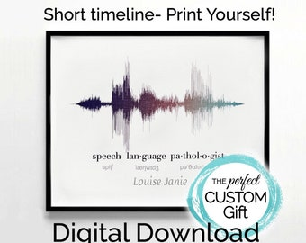 Digital Download Speech Language Pathologist Gift, Special Education Gift, Feeding Therapist Gift, Custom Speech Therapist Graduation Gift