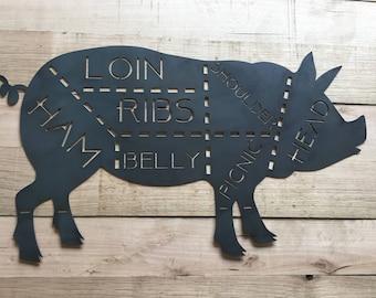 Pork Butcher Cuts Sign