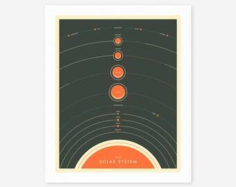 THE SOLAR SYSTEM (Giclée Fine Art Print/Photo Print/Poster Print) Dark version