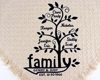 family tree art etsy