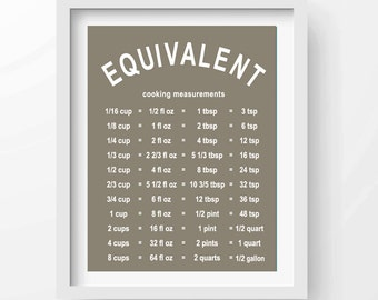 Equivalent Cooking Measurements - Kitchen Conversions, Measurement, Measure, Equal, Sign, Poster, Art, Decor, Print, Vintage