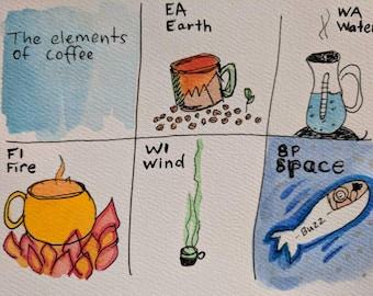 Elements of Coffee Card