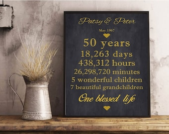 50th anniversary gift ideas from children