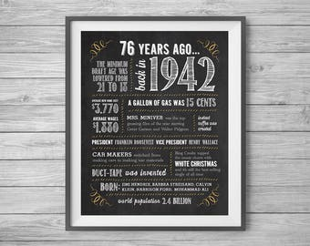 76th Birthday or Anniversary Chalk Sign, Printable 8x10 and 16x20, Party Supplies, 76 Years Ago in 1942, Instant Digital Download