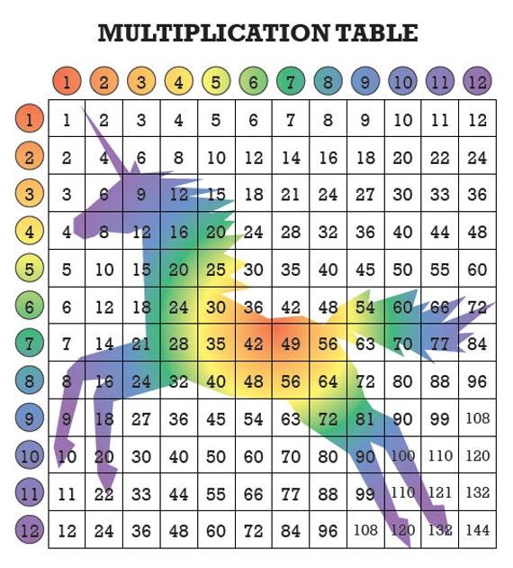 Rainbow Unicorn Multiplication Table For Kids! Fun Math ~ Printable File
