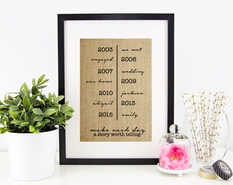 Husband Gift from Wife Valentines Gift for Him Personalized Gift for Husband Gift Personalized Gift for Wife Gifts Personalized Gift for Her