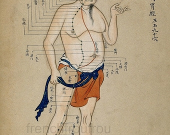 antique chinese acupuncture chart illustration anatomical print DIGITAL DOWNLOAD
