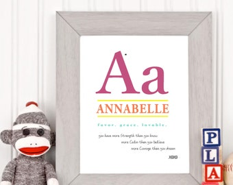 Christening name Gift, Baby Naming Gift, New Baby Gift, Personalised Baby Gift Wall Art, Print for Nursery, Digital Printable Baby Name Mean