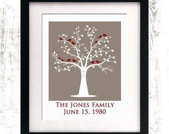 Family Name Art - Gift for Parents - Family Tree Print - Printable Custome Family Name Sign - Personalized Family Tree - DIY Family Tree