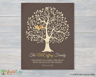 FAMILY TREE SIGN Canvas Print, Personalized Family Tree Housewarming Gift, Family Name Sign, Roots of a Family Tree, Family Tree Art