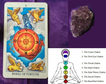 Email Chakra Tarot Reading: Are Your Chakras in Balance?