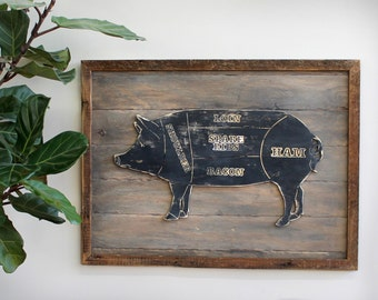 Pig Sign Kitchen Wall Decor Butcher Diagram Pig Wall Decor Pig Butcher Chart Kitchen Sign Pig Decor Pork Meat Chart Farmhouse Decor