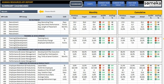 Hr Kpi Dashboard Template ReadyToUse Excel Spreadsheet