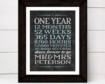 paper first anniversary gift for him husband men, personalized wall art print, months weeks days