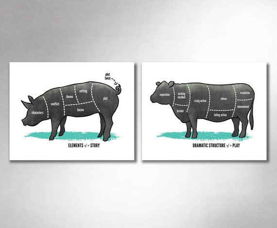 STORY WRITING DIAGRAMS Cow and Pig Visual Diagram Chart Art Print by Rob Ozborne