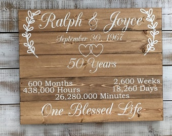 50 Year Anniversary- 50th Anniversary Ideas- Custom Wood Sign- 50th Anniversary Gifts for Parents- Wood Anniversary- Wedding Anniversary