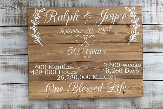 Fiftieth Wedding Anniversary Gifts: 50 Year Anniversary 50th Anniversary Ideas Custom Wood Sign