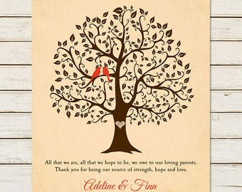 WEDDING KEEPSAKE for PARENTS, Thank You Gift for Parents, Thank You Gift for In Laws, All That We Are, Wedding Family Tree, Grooms Parents