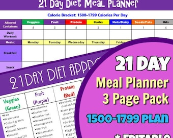 21 Day Meal Planner & Food List 3 Page Bundle for 1500-1799 Calorie Plan: Includes EDITABLE Meal Planner and Shopping List