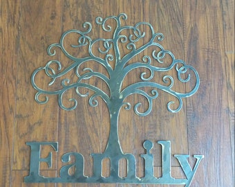 Customized tree of life