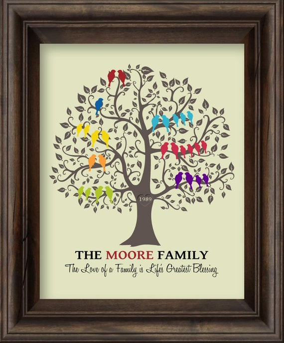 Grandparents Gift Personalized Family Tree Gift For Parents