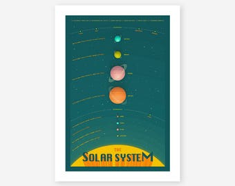 THE SOLAR SYSTEM (Giclée Fine Art Print/Photo Print/Poster Print)