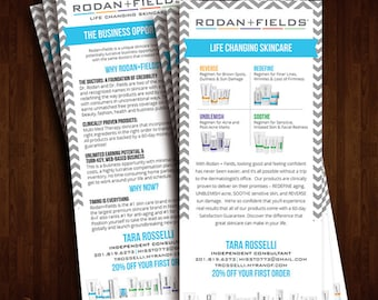 Rodan + Fields Business Opportunity and Product Cards