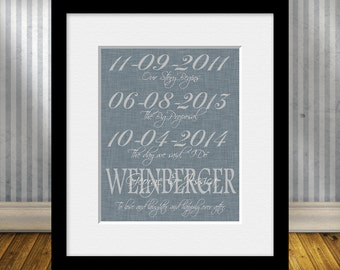 Important Dates Wall Print, Our Love Story Wall Art, Family Dates Print, 1st Anniversary Gift, Wedding Decorations, Wedding Gift,