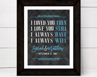 Custom 10th anniversary gift for him husband men, wall art print, I love you still