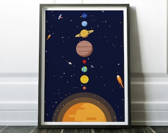 Space Print with Planets, Astreoids, Stars, Satelites - Solar System Print- Planets Print with Sun - Giclee Fine Art Poster Print
