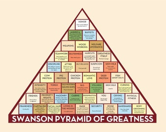 "Pyramid of Greatness Poster, inspired by Ron Swanson on Parks and Recreation (16"" x 21"")"