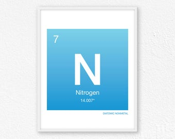 7 Nitrogen, Periodic Table Element | Periodic Table of Elements, Science Wall Art, Science Poster, Science Print, Science Gift