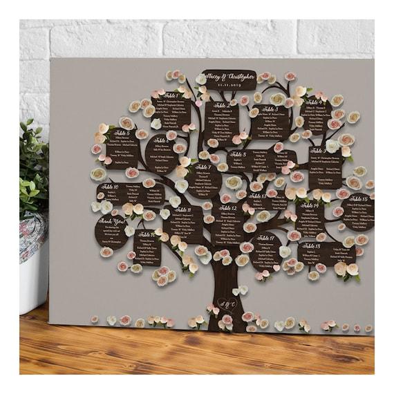 "Wedding Tree Table Plan DIY Printable | Tree Seating Plan 24x36"", 36x48"", A1 and A0 sizes Wedding Ideas Edit in ACROBAT"