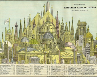 Poster, Many Sizes Available; Tallest Buildings Of Old World, 1884
