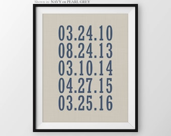 Special Dates Family Birthdates of Grandchildren Birthdays Print What a Difference a Day Makes Custom Dates Print Gift For Grandparents Gift
