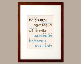 Family names and birth dates art print - wedding anniversary, grandparents, parents, children, kids, baby birthdays, significant numbers