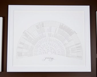 Hand-drawn Genealogy Chart - Digital File - 9 Levels